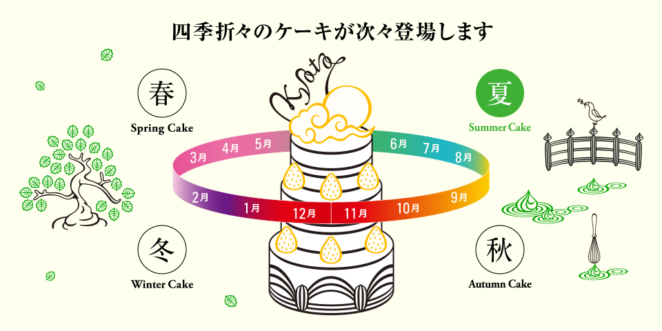 四季折々のケーキが次々登場します