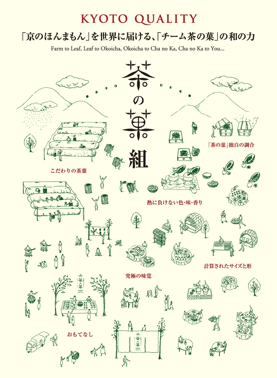 """Power Farm to Leaf, Leaf to Okoicha, Okoicha to Cha no Ka, Cha no Ka to You of the sum of team """"CHA no KA"""" sending KYOTO QUALITY """"Kyoto nohommamon"""" to the world..."""
