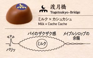 渡月橋 Togetsukyo-Bridge ミルク × カシュカシュ Milk × Cache Cache