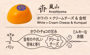 嵐山 Arashiyama ホワイト × クリームチーズ & 金柑 White × Cream Cheese & Kumquat